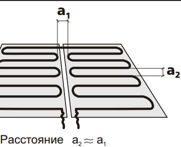 Монтаж греющего кабеля рис.3