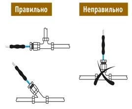 ustanovka-greyuschego-kabelya-v-trubu-2.jpg