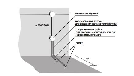 Монтаж греющего кабеля рис.1